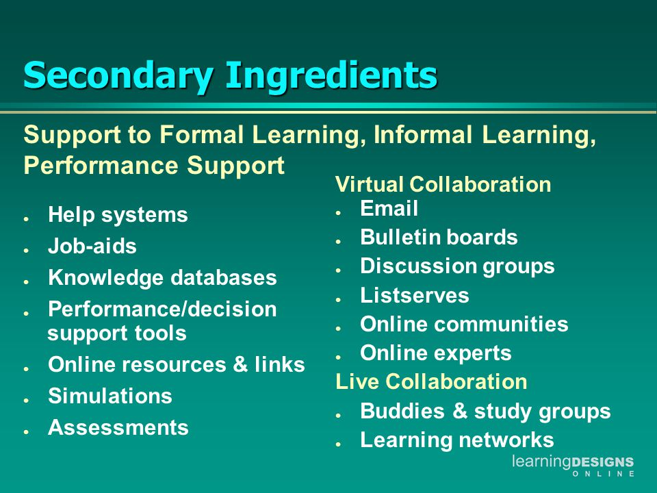 Secondary Ingredients l Help systems l Job-aids l Knowledge databases l Performance/decision support tools l Online resources & links l Simulations l