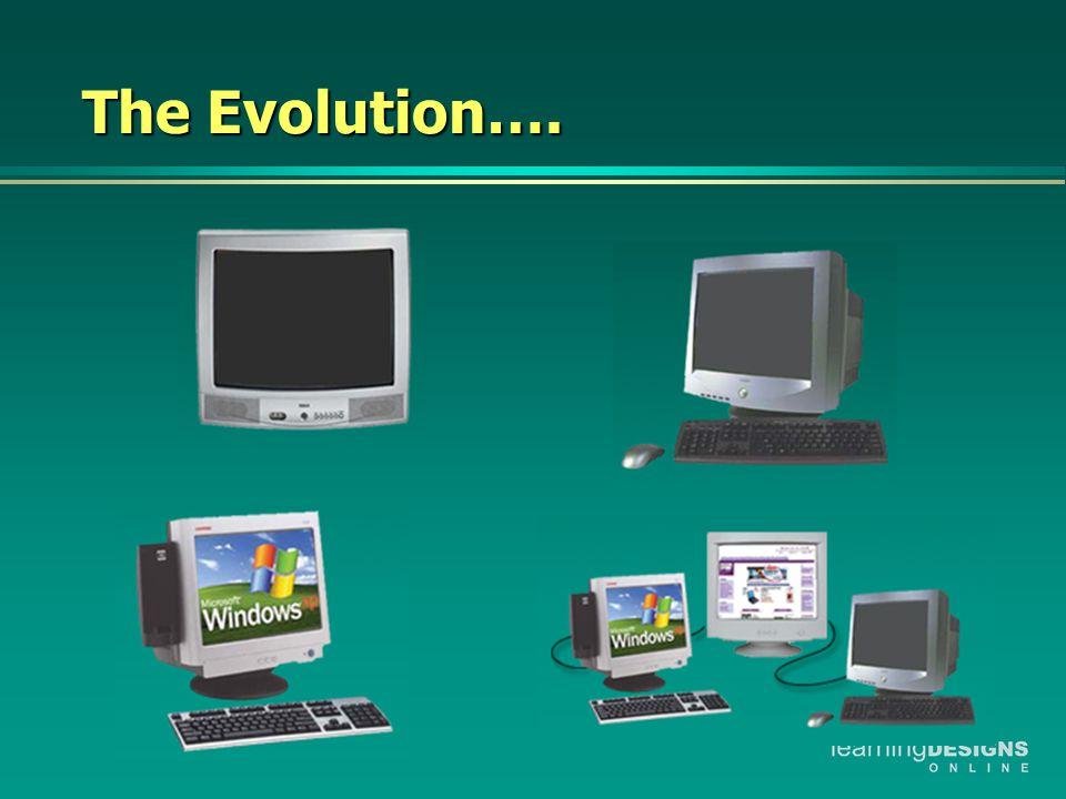 TheEvolution…. The Evolution….