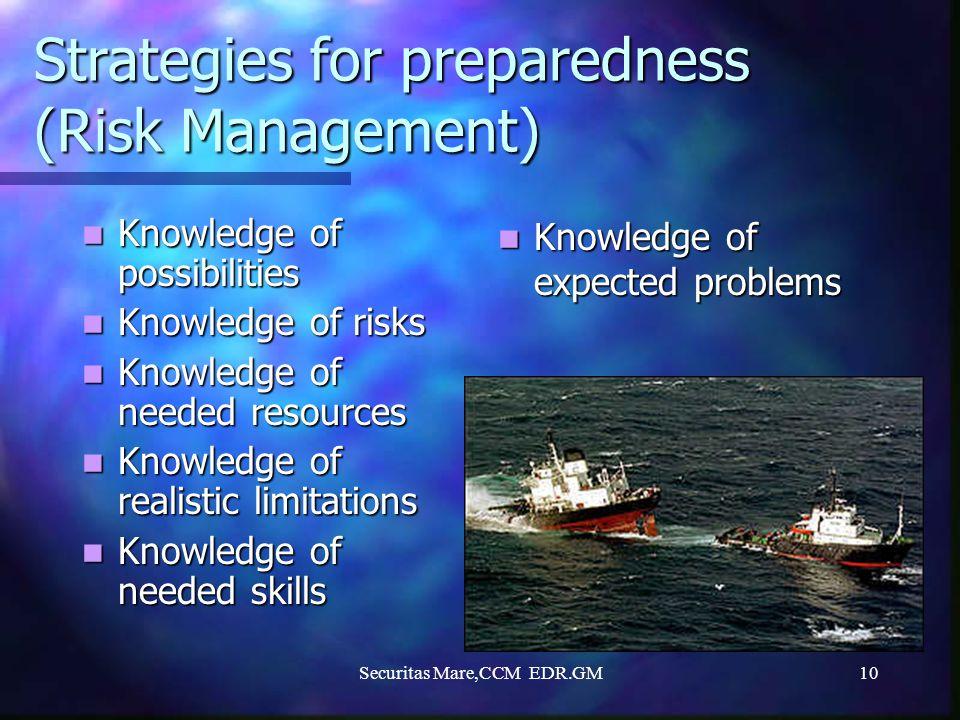 Securitas Mare,CCM EDR.GM10 Strategies for preparedness (Risk Management) Knowledge of possibilities Knowledge of possibilities Knowledge of risks Kno