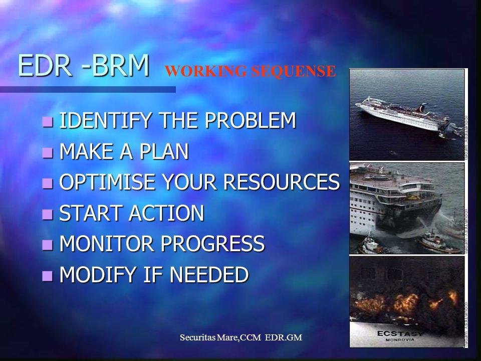 Securitas Mare,CCM EDR.GM12 EDR -BRM IDENTIFY THE PROBLEM IDENTIFY THE PROBLEM MAKE A PLAN MAKE A PLAN OPTIMISE YOUR RESOURCES OPTIMISE YOUR RESOURCES