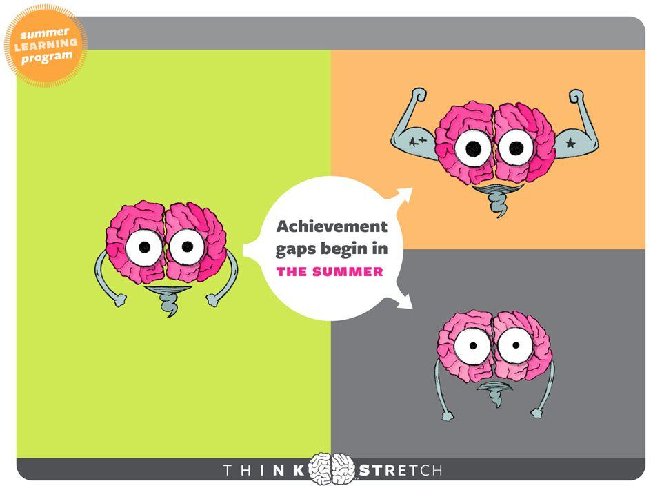 Achievement gaps begin in the summer [SLIDE 5]