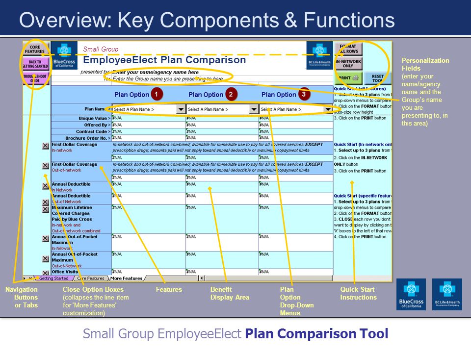 Small Group EmployeeElect Plan Comparison Tool Overview: Key Components & Functions Small Group EmployeeElect Plan Comparison Features Quick Start Instructions Plan Option Drop-Down Menus Close Option Boxes (collapses the line item for More Features customization) Benefit Display Area Personalization Fields (enter your name/agency name and the Group s name you are presenting to, in this area) Navigation Buttons or Tabs