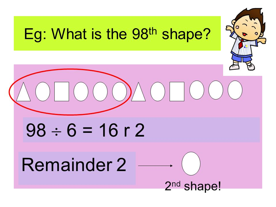 Eg: What is the 98 th shape 98  6 = 16 r 2 Remainder 2 2 nd shape!