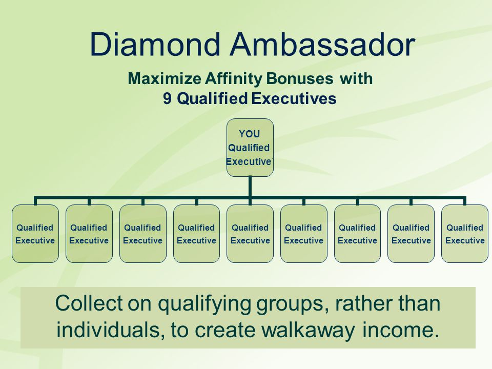 Diamond Ambassador Maximize Affinity Bonuses with 9 Qualified Executives YOU Qualified Executive` Qualified Executive Qualified Executive Qualified Ex