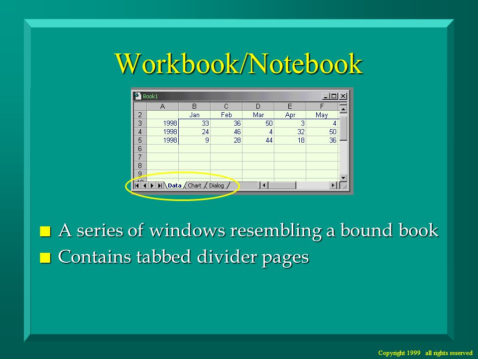 Copyright 1999 all rights reserved Workbook/Notebook n A series of windows resembling a bound book n Contains tabbed divider pages