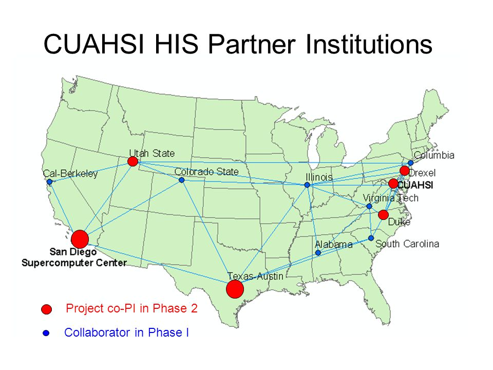 Project co-PI in Phase 2 Collaborator in Phase I CUAHSI HIS Partner Institutions
