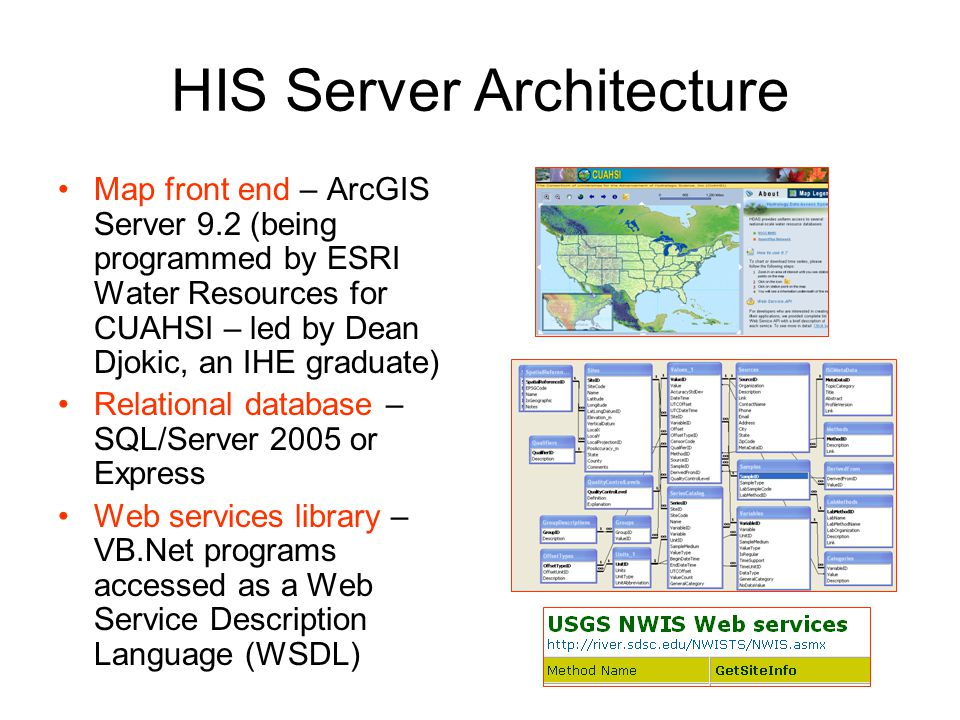 HIS Server Architecture Map front end – ArcGIS Server 9.2 (being programmed by ESRI Water Resources for CUAHSI – led by Dean Djokic, an IHE graduate)