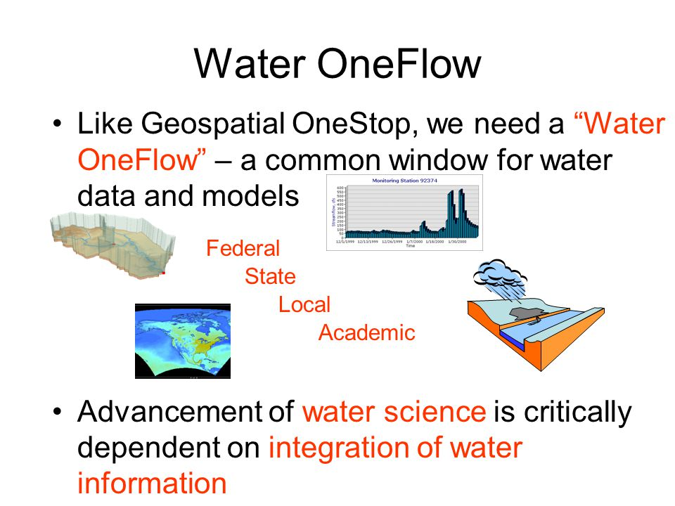 "Water OneFlow Like Geospatial OneStop, we need a ""Water OneFlow"" – a common window for water data and models Advancement of water science is criticall"