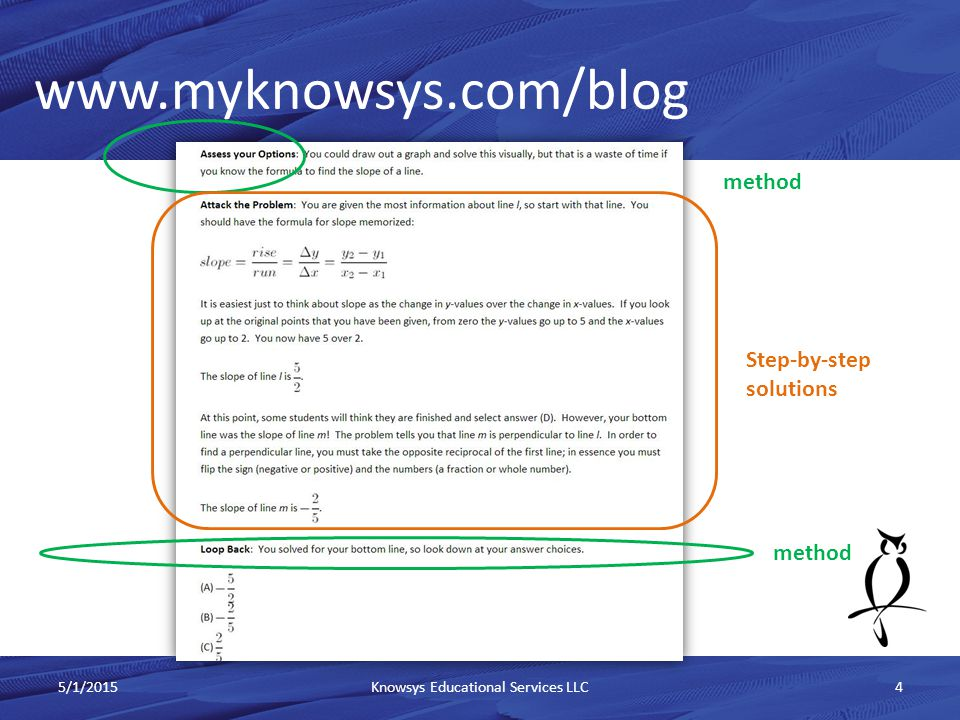 Saturday: – Link of the week – Focus: helping students generate strong examples for their SAT essay www.myknowsys.com/blog 5/1/2015Knowsys Educational Services LLC5