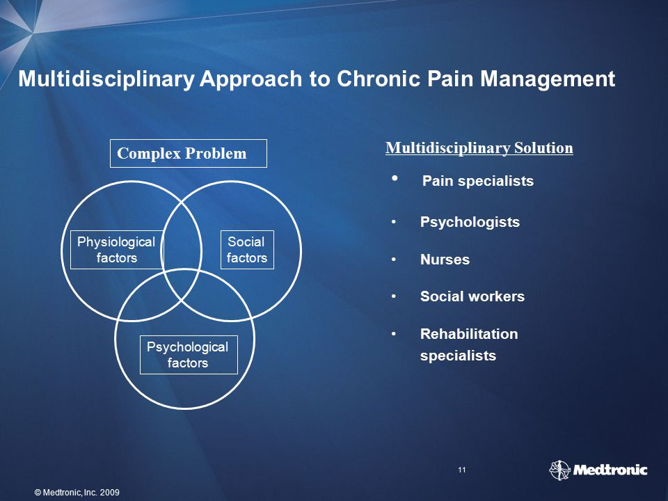 11 © Medtronic, Inc. 2009 Multidisciplinary Approach to Chronic Pain Management Pain specialists Psychologists Nurses Social workers Rehabilitation sp