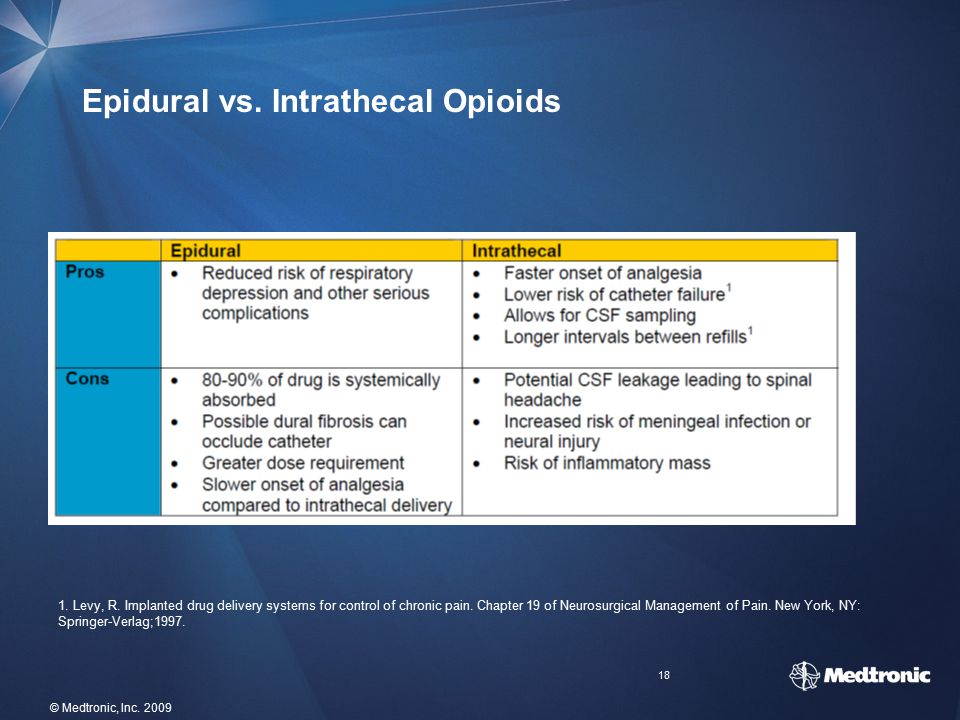 18 © Medtronic, Inc. 2009 Epidural vs. Intrathecal Opioids 1. Levy, R. Implanted drug delivery systems for control of chronic pain. Chapter 19 of Neur
