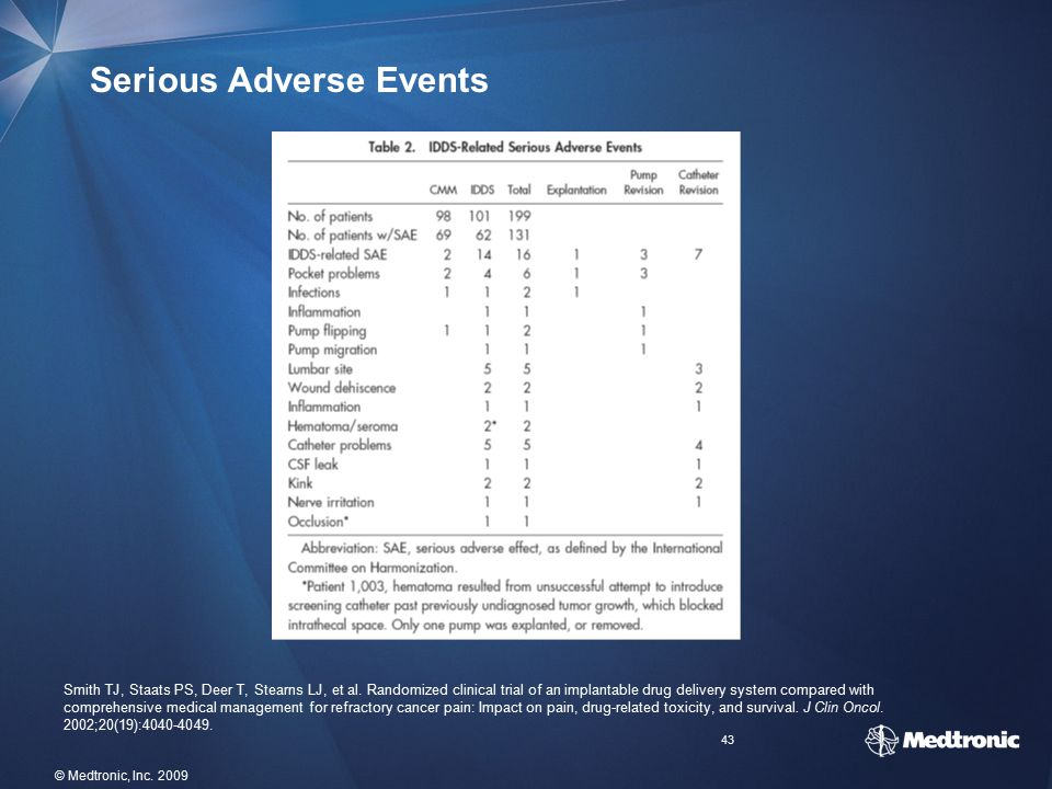 43 © Medtronic, Inc.2009 Serious Adverse Events Smith TJ, Staats PS, Deer T, Stearns LJ, et al.
