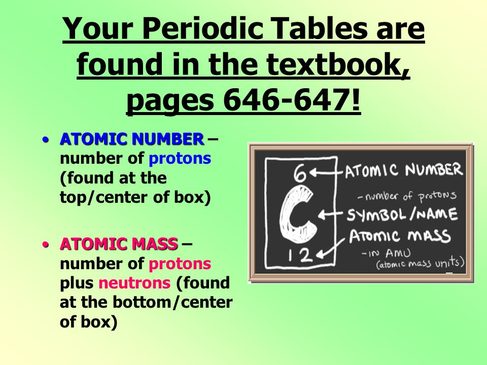 Your Periodic Tables are found in the textbook, pages 646-647.