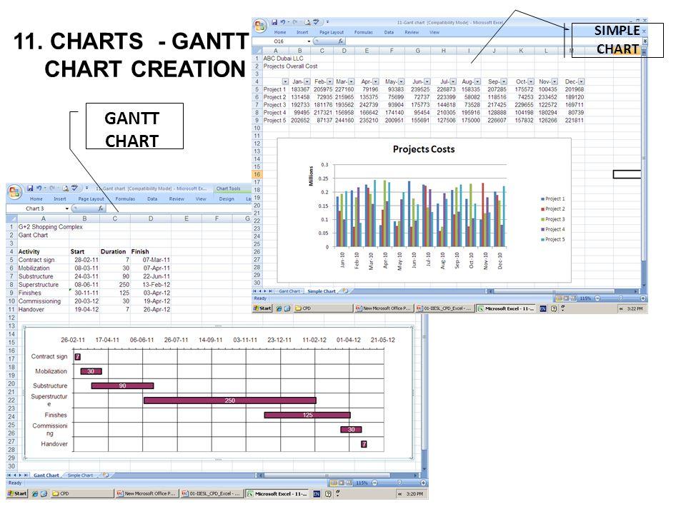 11. CHARTS - GANTT CHART CREATION GANTT CHART SIMPLE CHART