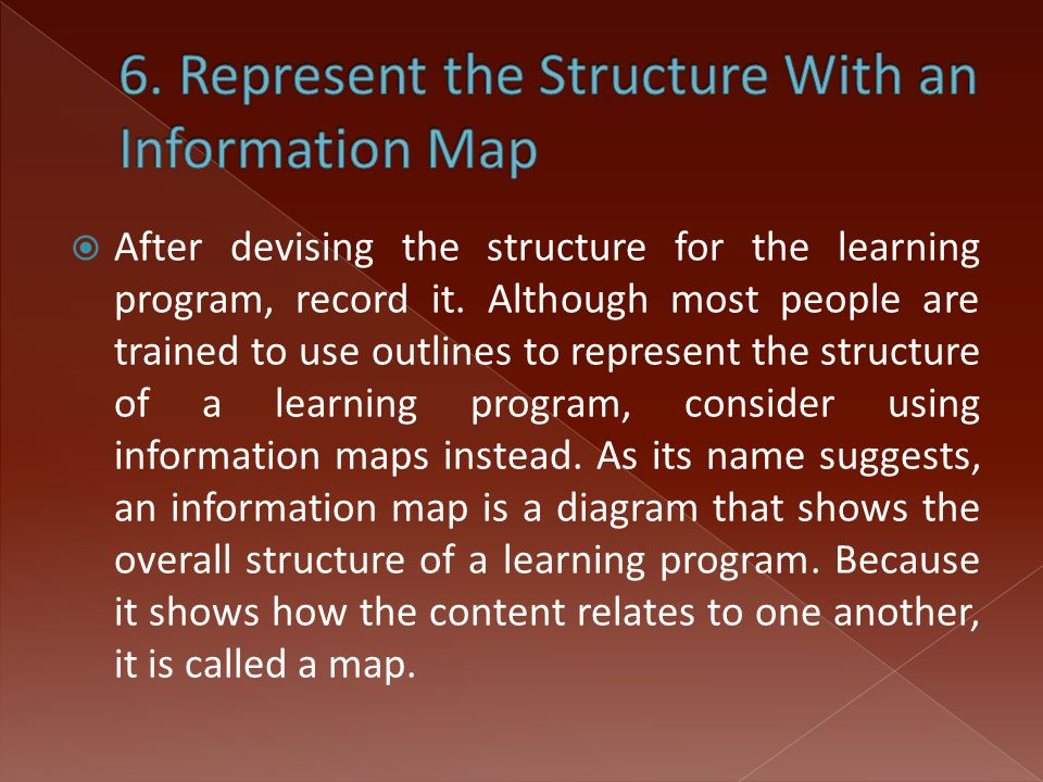  After devising the structure for the learning program, record it. Although most people are trained to use outlines to represent the structure of a l