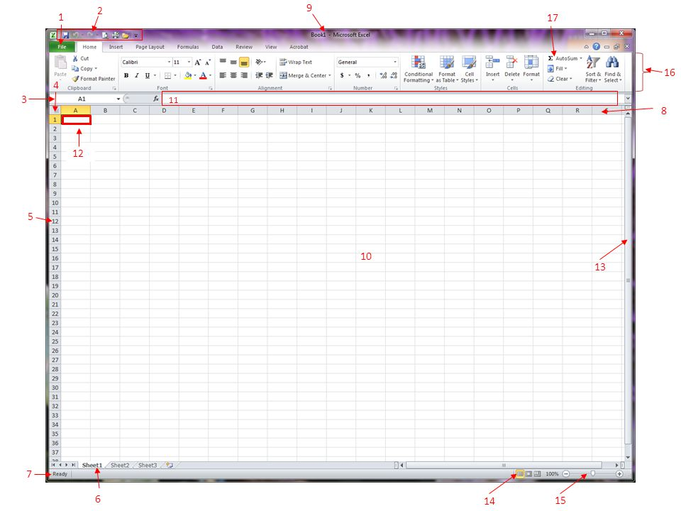 3 Things a Spreadsheet is Used For Organize Analyze Calculate Chart