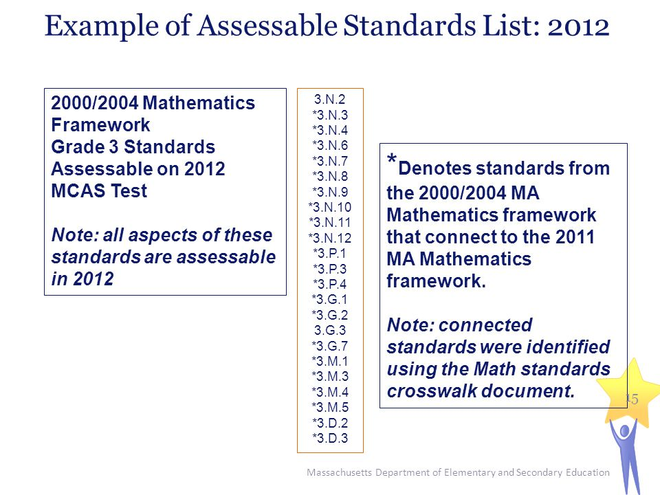 Example of Assessable Standards List: 2012 3.N.2 *3.N.3 *3.N.4 *3.N.6 *3.N.7 *3.N.8 *3.N.9 *3.N.10 *3.N.11 *3.N.12 *3.P.1 *3.P.3 *3.P.4 *3.G.1 *3.G.2 3.G.3 *3.G.7 *3.M.1 *3.M.3 *3.M.4 *3.M.5 *3.D.2 *3.D.3 2000/2004 Mathematics Framework Grade 3 Standards Assessable on 2012 MCAS Test Note: all aspects of these standards are assessable in 2012 * Denotes standards from the 2000/2004 MA Mathematics framework that connect to the 2011 MA Mathematics framework.