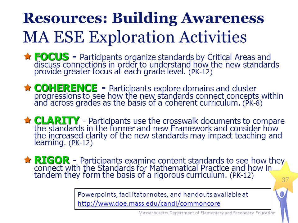 Resources: Building Awareness MA ESE Exploration Activities  FOCUS -  FOCUS - Participants organize standards by Critical Areas and discuss connections in order to understand how the new standards provide greater focus at each grade level.
