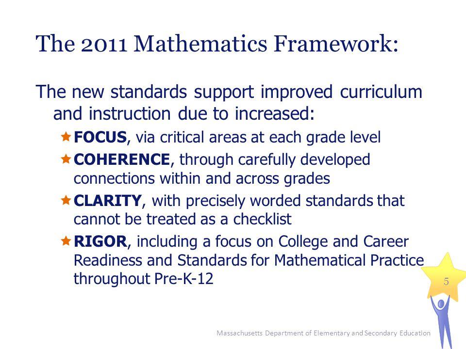 Example of Assessable Standards List: 2013 *3.OA.1 *3.OA.2 *3.OA.3 *3.OA.4 *3.OA.5 *3.OA.6 *3.OA.7 3.OA.8 *3.OA.9 *3.NBT.1 *3.NBT.2 *3.NBT.3 *3.NF.1 *3.NF.2 *3.NF.3 *3.MD.1 3.MD.2 *3.MD.3 3.MD.4 *3.MD.5 *3.MD.6 3.MD.7 *3.MD.8 *3.G.1 *3.G.2 2011 Mathematics Framework Grade 3 Standards Assessable on 2013 MCAS Test Note: all aspects of these standards are assessable in 2013 * Denotes standards from the 2011 MA Mathematics framework that connect to the 2000/2004 MA Mathematics framework.