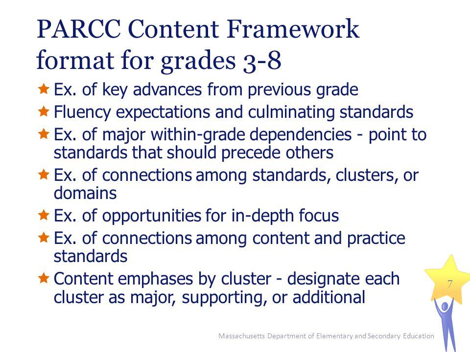 PARCC Content Framework format for high school  General analysis  Ex.