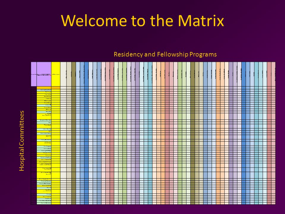 Welcome to the Matrix See legend aboveDepts and CURRENT PROJECTS /PROGRAMS/ COMMITTEES at ILPH ILPH point person Allergy & Immunology Anesthesiology Dermatology Emergency Medicine Emergency Medicine- Undersea & Hyperbaric Medicine Family Medicine Bogalusa Family Medicine Kenner Family Medicine Lake Charles Internal Medicine / Dermatology Internal Medicine / Emergency Medicine Internal Medicine / Pediatrics Internal Medicine - Cardiovascular Disease Internal Medicine -Endocrinology Internal Medicine - Gastroenterology Internal Medicine -Geriatric Medicine Internal Medicine -Hematology and Oncology Internal Medicine - Infectious Disease Internal Medicine Internal Medicine - Interventional Cardiology Internal Medicine - Nephrology Internal Medicine - Pulmonary Disease & Critical Care Internal Medicine - Rheumatology Child Neurology Clinical Neurophysiology Neurology Neurosurgery Obstetrics and Gynecology Ophthalmology - Retina Ophthalmology Orthopaedic Surgery Pediatric Orthopaedics Otolaryngology Pathology Pediatrics Cardiology Pediatrics Endocrinology Pediatrics Gastroenterology Pediatrics Hematology/ Oncology Pediatrics Neonatal/ Perinatal Pediatrics Nephrology Pediatrics Physical Medicine & Rehabilitation- Pain Medicine Physical Medicine & Rehabilitation Plastic Surgery Child Psychiatry Psychiatry Radiology Diagnostic Surgery Critical Care Surgery Vascular Surgery Urology Female Pelvic Reconstruction All Ambulatory Services Council Breast Program Weight Mgt Prog Cancer Care Comm Telemed Pgm GI Oncology Pgm: Thoracic Oncology 1-6 Anesthesia/OR Surgery Dashboard OR Booking 1,2,3 Critical Care GWTG-R Rapid Response Cardiopulmonary Arrest 1,5 Emergency & Disaster Mgm.
