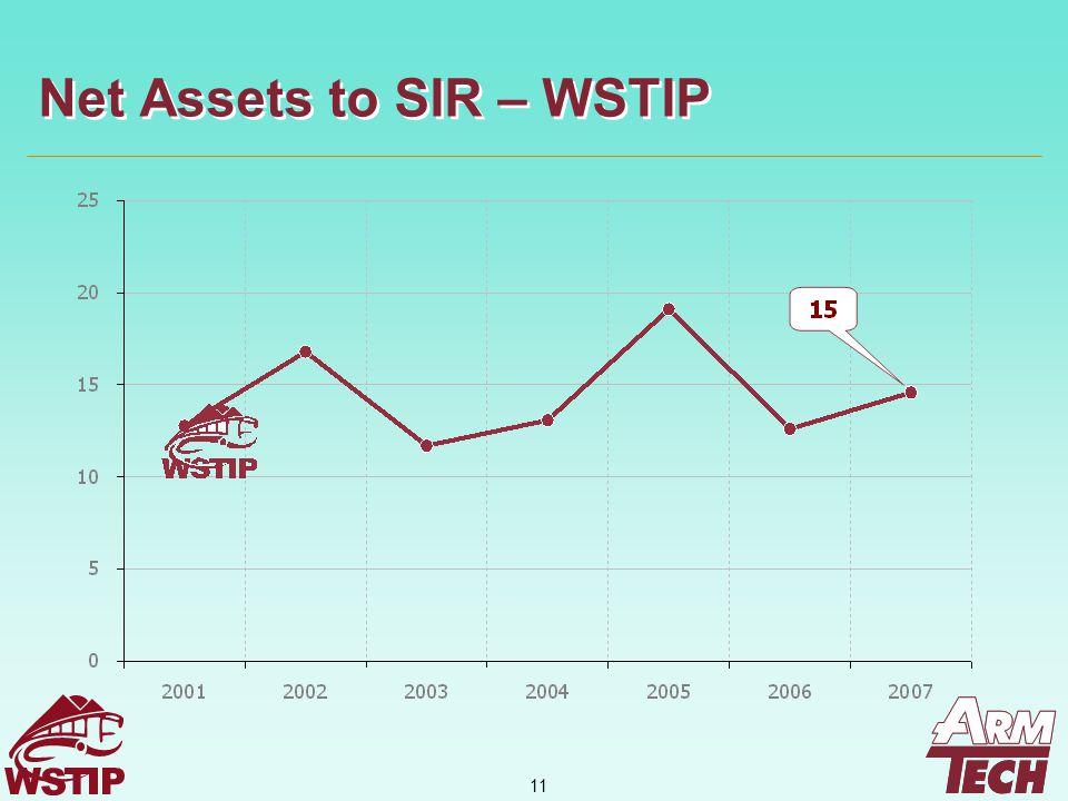 11 Net Assets to SIR – WSTIP