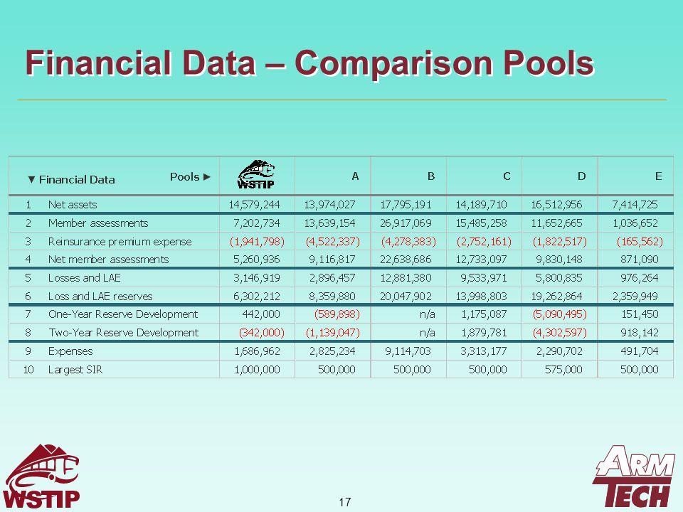 17 Financial Data – Comparison Pools