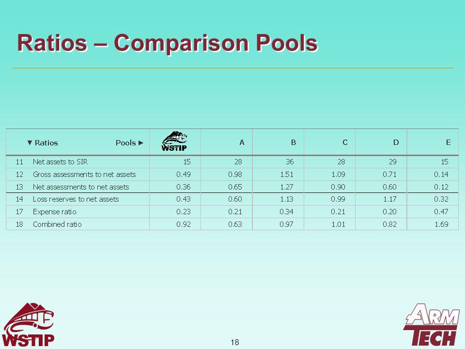 18 Ratios – Comparison Pools