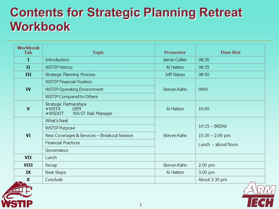 1 Contents for Strategic Planning Retreat Workbook Workbook TabTopicPresenterTime Slot I Introduction Jamie Collier08:30 II WSTIP History Al Hatten08:35 III Strategic Planning Process Jeff Ristau08:50 IV WSTIP Financial Position Steven Kahn0900 WSTIP Operating Environment WSTIP Compared to Others V Strategic Partnerships  WSTA GEM  WSDOT WA ST Risk Manager Al Hatten10:00 VI What's Next Steven Kahn 10:15 – BREAK 10:30 – 2:00 pm Lunch - about Noon WSTIP Purpose New Coverages & Services – Breakout Session Financial Practices Governance VII Lunch VIII Recap Steven Kahn2:00 pm IX Next Steps Al Hatten3:00 pm X Conclude About 3:30 pm