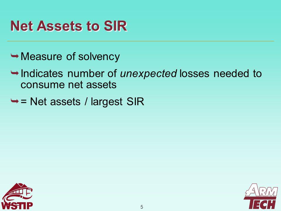 26 WSTIP Financial Model – Data