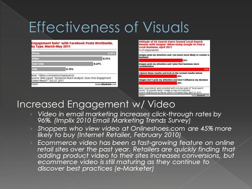 Increased Engagement w/ Video › Video in email marketing increases click-through rates by 96%. (Implix 2010 Email Marketing Trends Survey) › Shoppers
