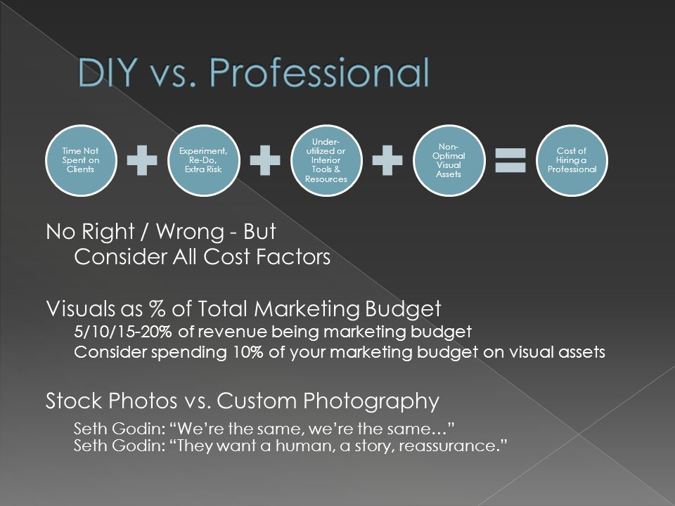 No Right / Wrong - But Consider All Cost Factors Visuals as % of Total Marketing Budget 5/10/15-20% of revenue being marketing budget Consider spendin