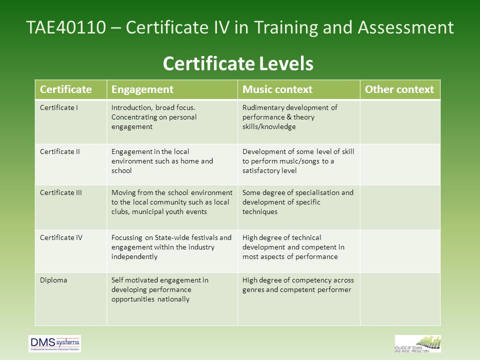 TAE40110 – Certificate IV in Training and Assessment Certificate Levels CertificateEngagementMusic contextOther context Certificate IIntroduction, bro