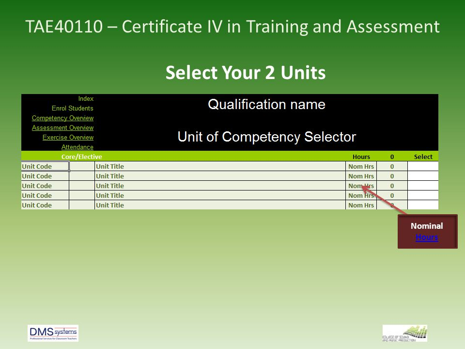 TAE40110 – Certificate IV in Training and Assessment Select Your 2 Units Nominal Hours Hours