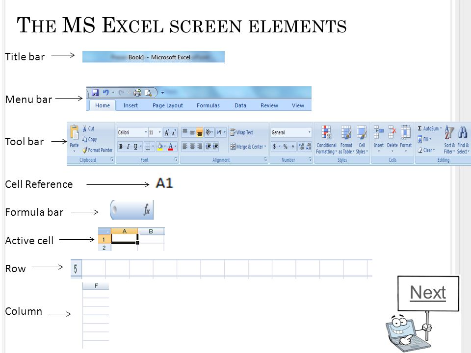 T HE MS E XCEL SCREEN ELEMENTS Title bar Menu bar Tool bar Cell Reference Formula bar Active cell Row Column Next