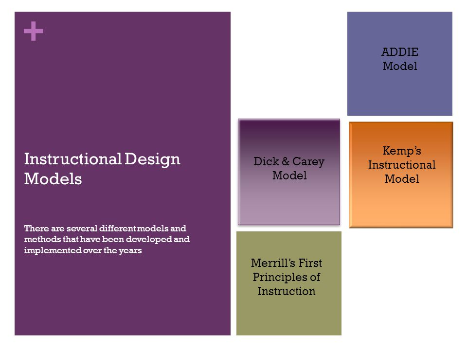 + Instructional Design Models There are several different models and methods that have been developed and implemented over the years ADDIE Model Dick & Carey Model Kemp's Instructional Model Merrill's First Principles of Instruction