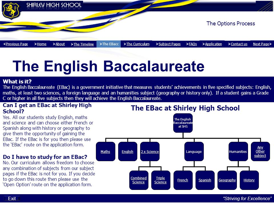 The Options Process The English Baccalaureate What is it.