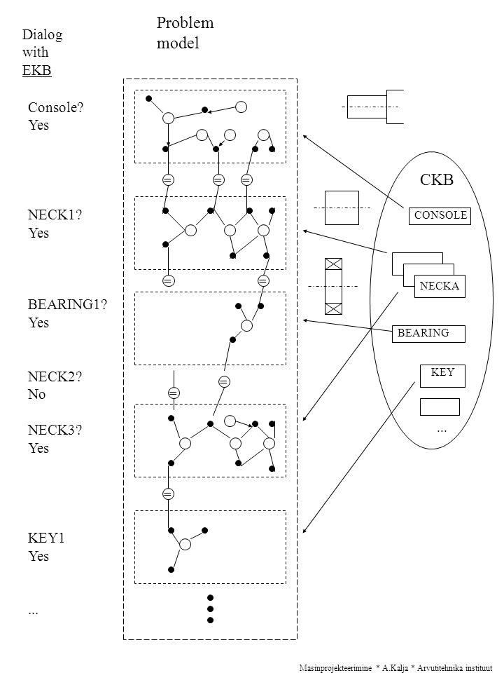 Masinprojekteerimine * A.Kalja * Arvutitehnika instituut === == = = = NECKA...