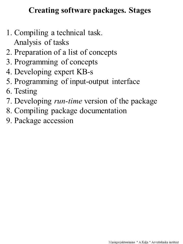 Masinprojekteerimine * A.Kalja * Arvutitehnika instituut Creating software packages.