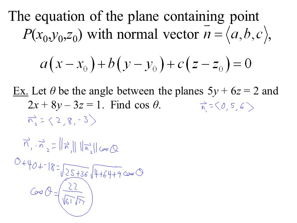 The equation of the plane containing point P(x 0,y 0,z 0 ) with normal vector, Ex.