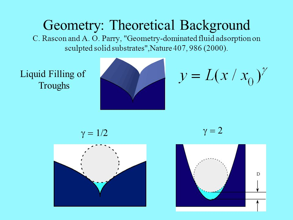 Geometry: Theoretical Background C. Rascon and A. O. Parry,