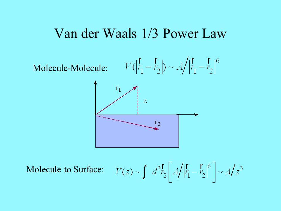 Van der Waals 1/3 Power Law Molecule to Surface: Molecule-Molecule: