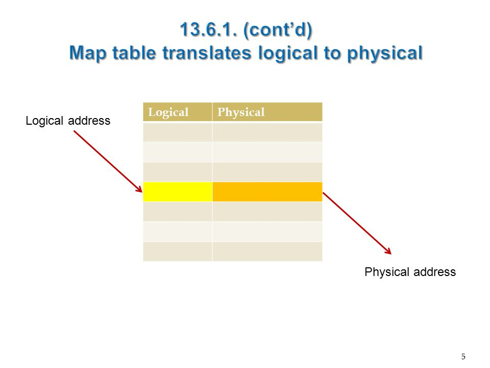  Why we use map table. Answer: flexibility in data manipulation  How.
