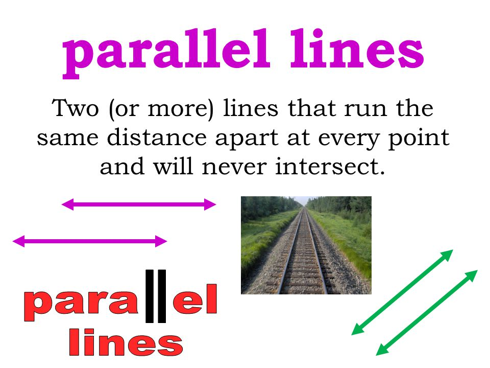 Two (or more) lines that run the same distance apart at every point and will never intersect. parallel lines