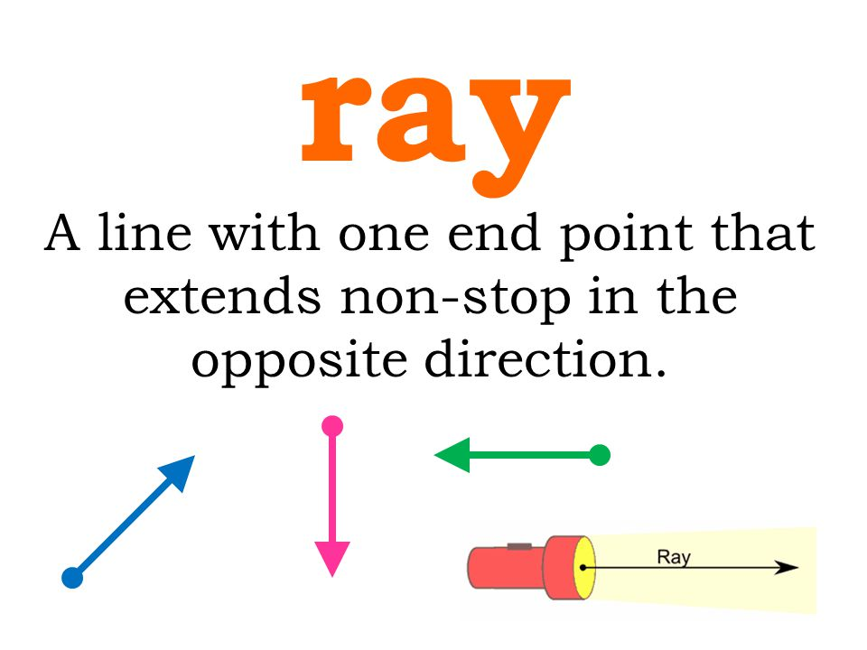 A line with one end point that extends non-stop in the opposite direction. ray