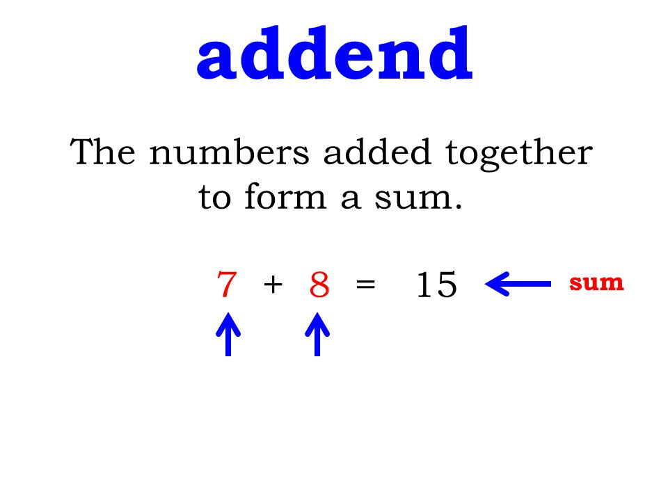 The numbers added together to form a sum. 7 + 8 = 15 addend sum