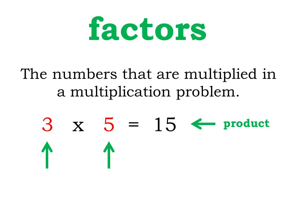 The numbers that are multiplied in a multiplication problem. 3 x 5 = 15 factors product