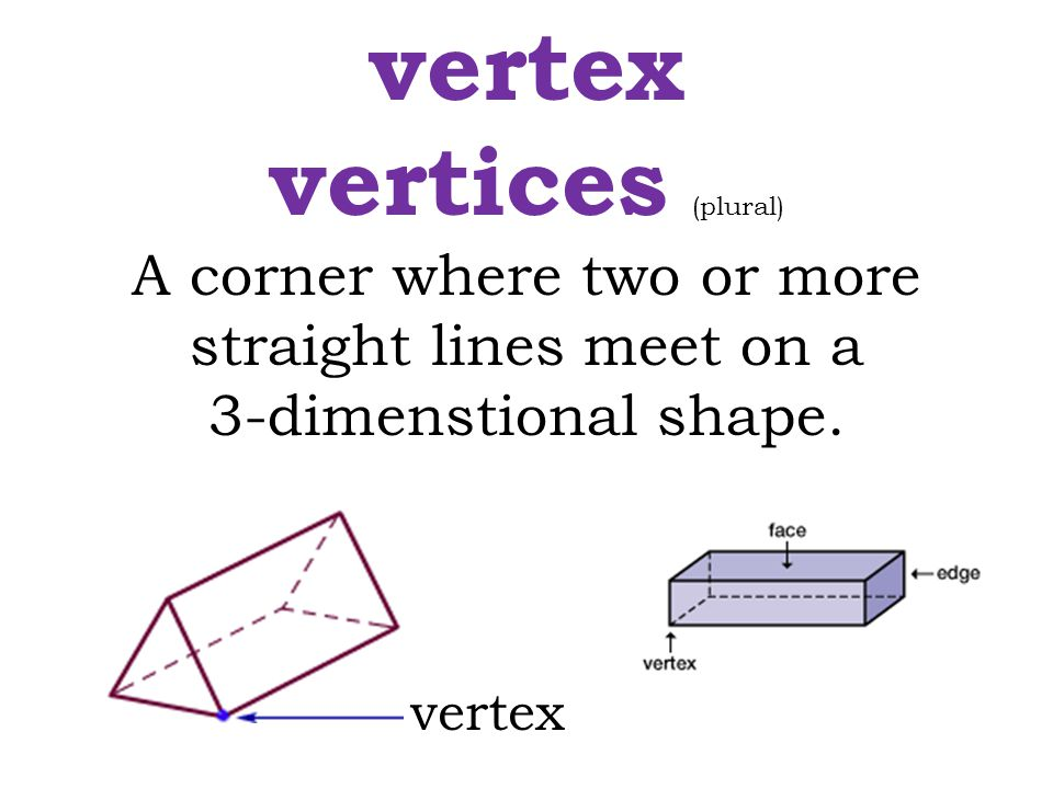 A corner where two or more straight lines meet on a 3-dimenstional shape. vertex vertices (plural) vertex