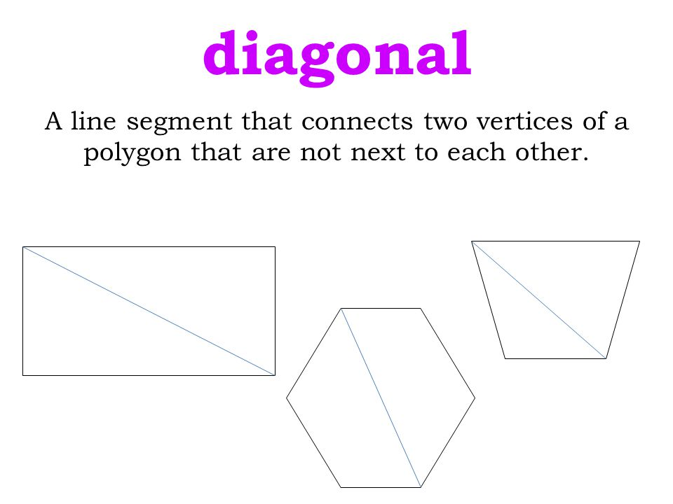 diagonal A line segment that connects two vertices of a polygon that are not next to each other.