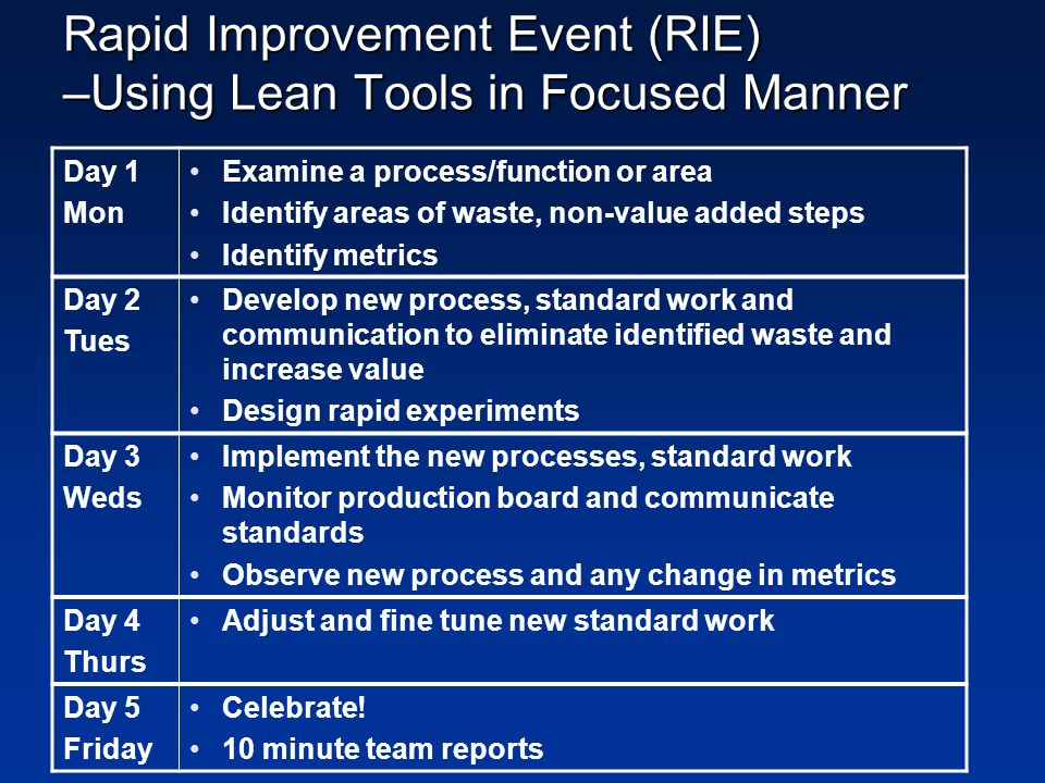 Rapid Improvement Event (RIE) –Using Lean Tools in Focused Manner Day 1 Mon Examine a process/function or area Identify areas of waste, non-value adde